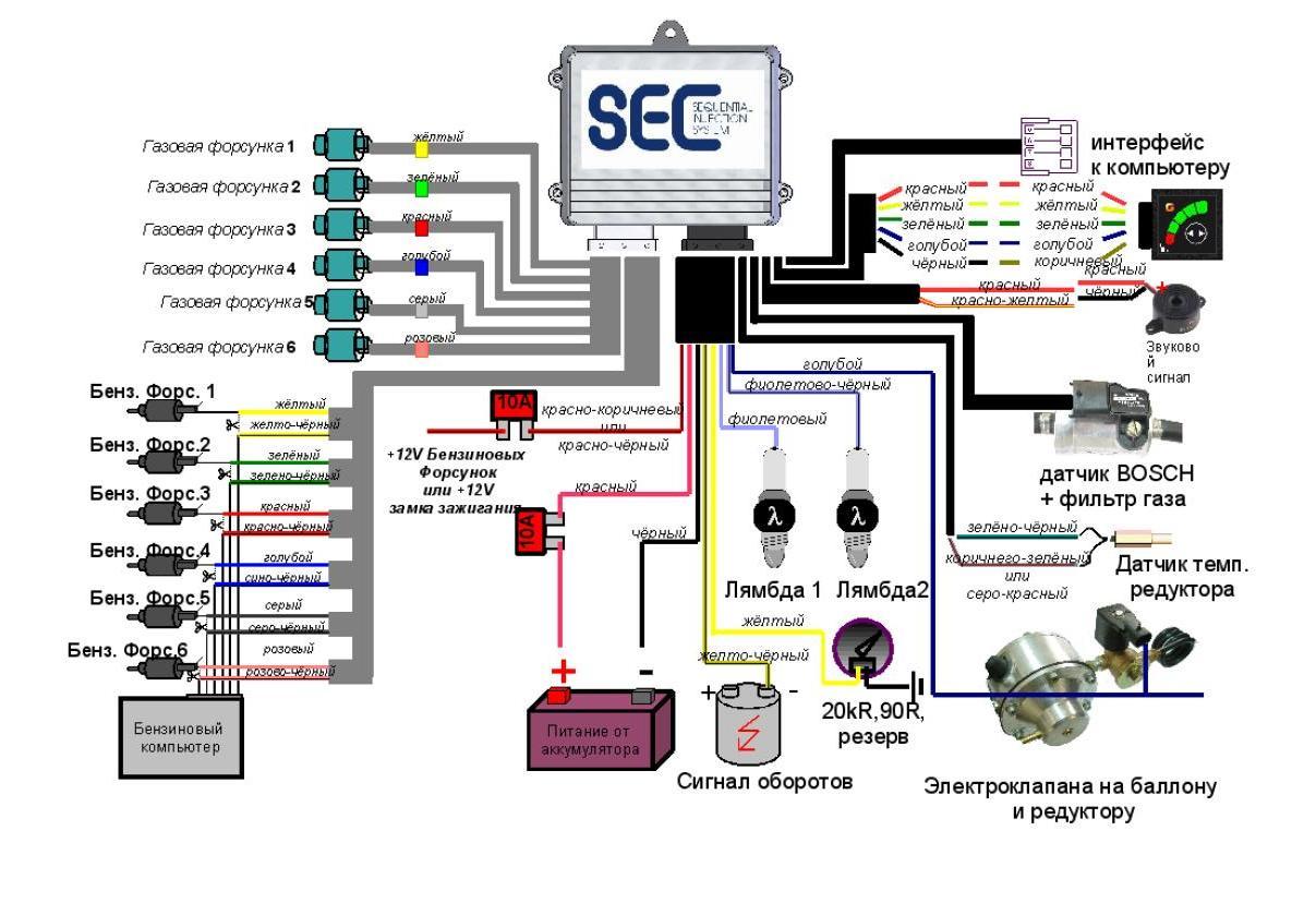 Гбо sec подключение схема
